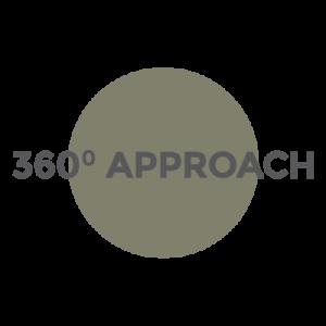 Original Spaces 360